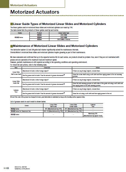 Technical Reference :: Oriental Motor Co , Ltd