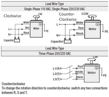 Reversible ac motor wiring wiring center standard ac motor question 1 difference between induction and rh orientalmotor com sg reversible single phase cheapraybanclubmaster Images
