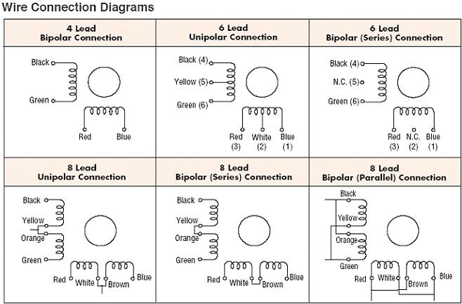 Unipolar Bipolar Connections For 2 Phase Stepper Motors